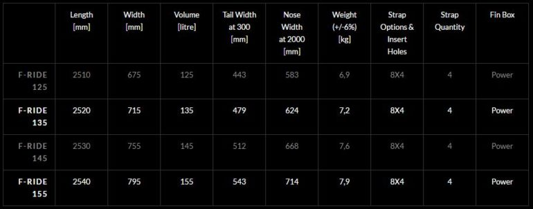 patrik f-ride tabella misure
