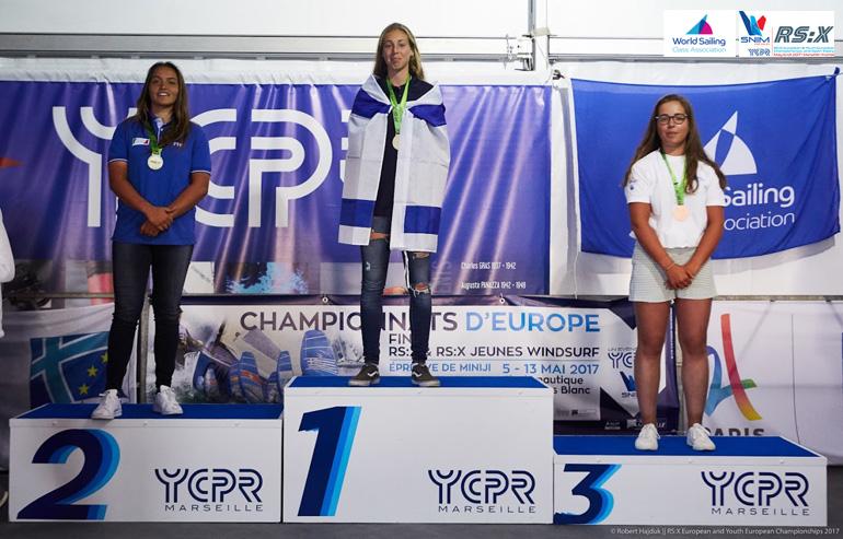 Europei rsx 2017 papitto youth