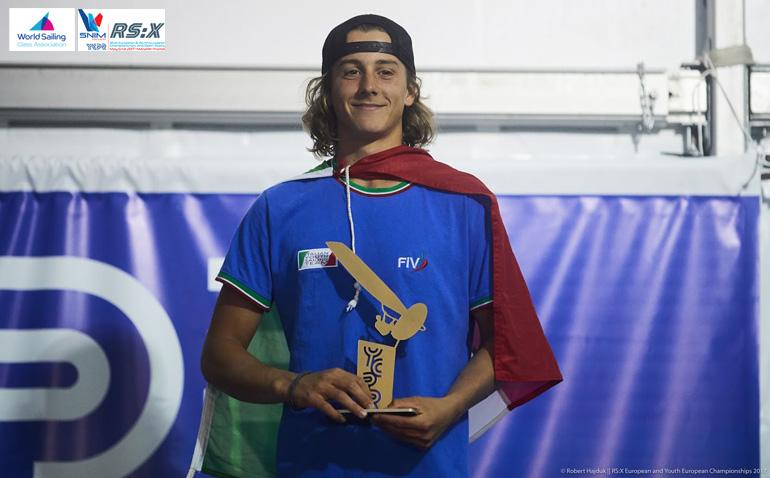 europei youth rsx 2017 renna u17