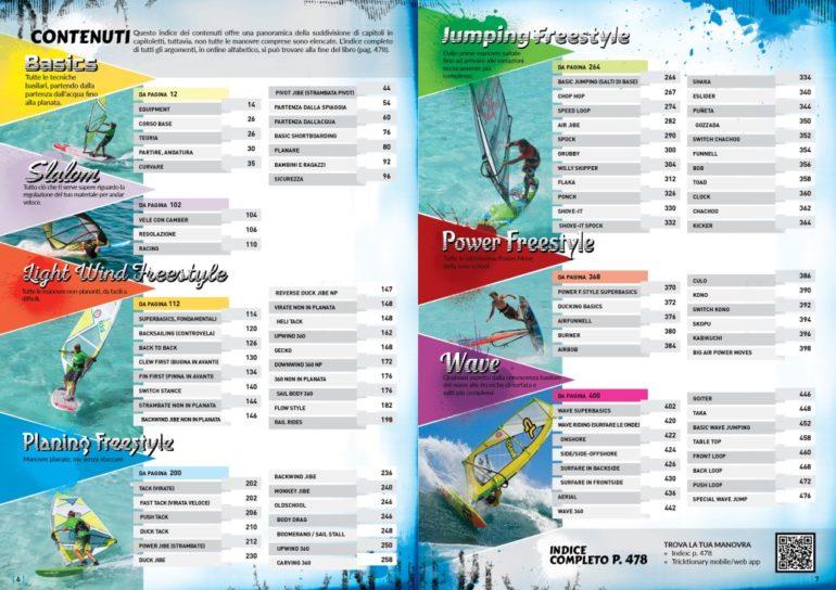 Tricktionary pagina indice