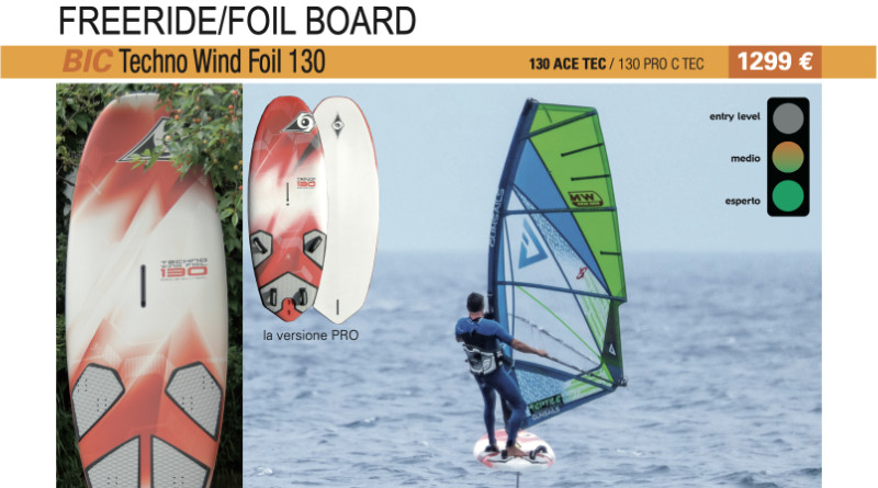 test BIC Techno Wind Foil 130 2019 cover