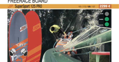 test JP Asutralia Super Sport 125 Pro Edition 2019 cover