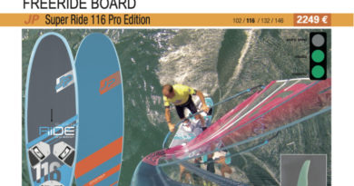 test JP Autralia Super Ride 116 pro Edition 2019 cover