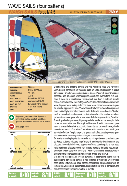 Naish Sails Force IV 4.5 2019