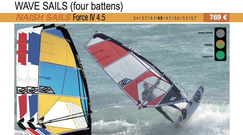 test Naish Sails Force IV 4.5 2019 cover